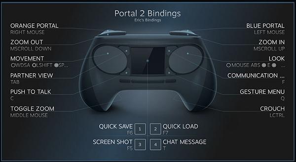 steam-controller-binding